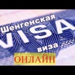 Оформление визы: Испания